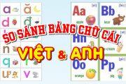So sánh bảng chữ cái Việt_Anh